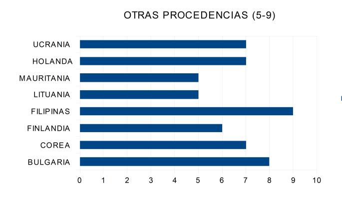 otras-procedencias-5-9