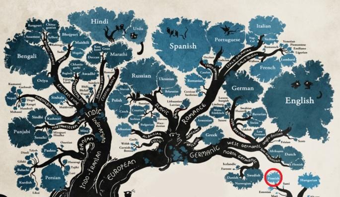 el-origen-de-los-idiomas-1